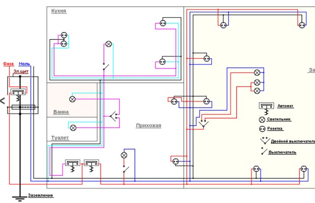 Простая схема разводки для установки светильников