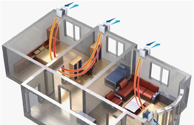 Как устроена квартирная вентиляция