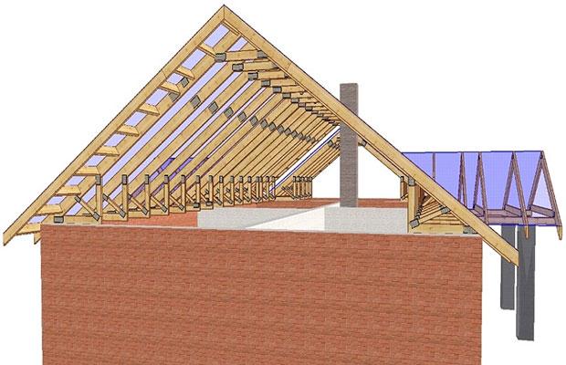 Перед строительством крыши следует составить эскиз