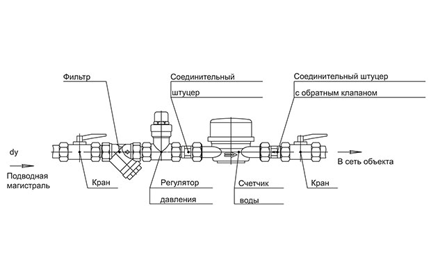 Универсальная схема установки нового счетчика