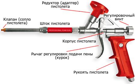Как почистить пистолет от монтажной пены – техники очистки на разные случаи