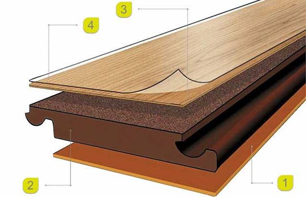 Доска ламината состоит из четырех разных материалов