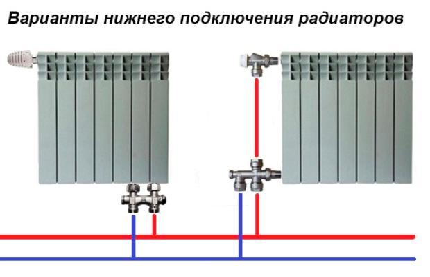 Главным правилом является то, что диаметр трубопровода должен быть одинаковым по всей длине