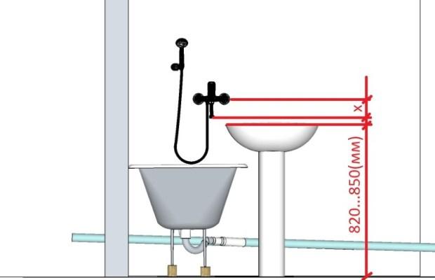 Устанавливать смеситель нужно на высоте 80 см от уровня пола