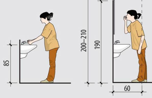 Высота установки смесителя определяется согласно нормам и стандартам
