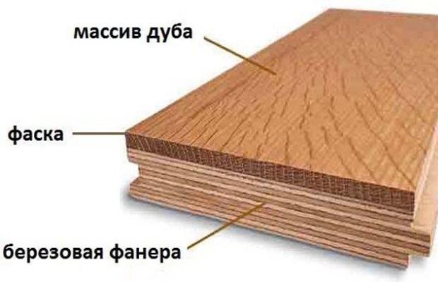 Основное отличие инженерного покрытия от паркетного заключается в наличии влагостойкого фанерного основания