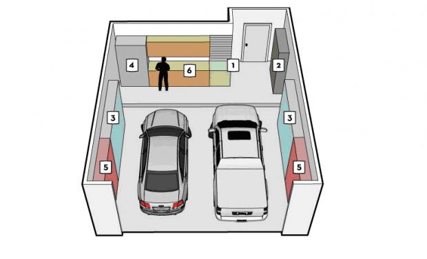 Планирование обустройства гаража