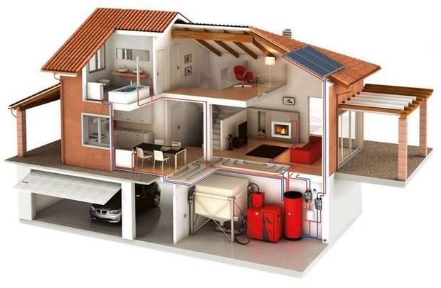 Размещение котлов для отопления в доме