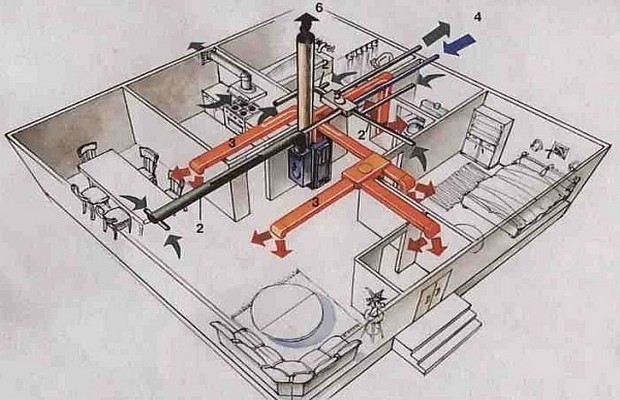 Монтаж системы обогрева для воздушного отопления
