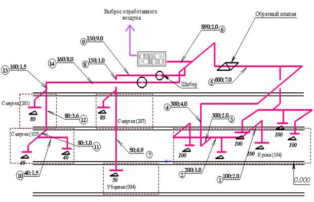 Гидравлический расчет отопительной системы