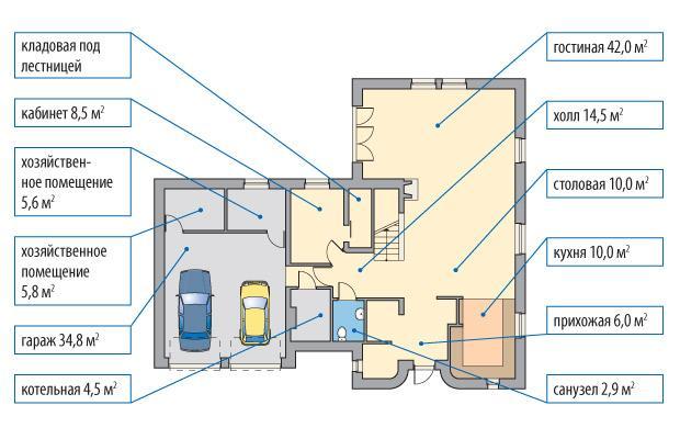 Проект дома должен учитывать количество этажей и внутреннюю планировку комнат