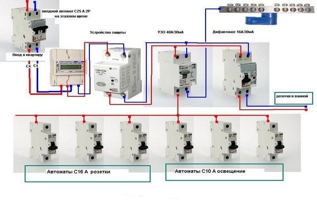 Схемы квартирной электропроводки