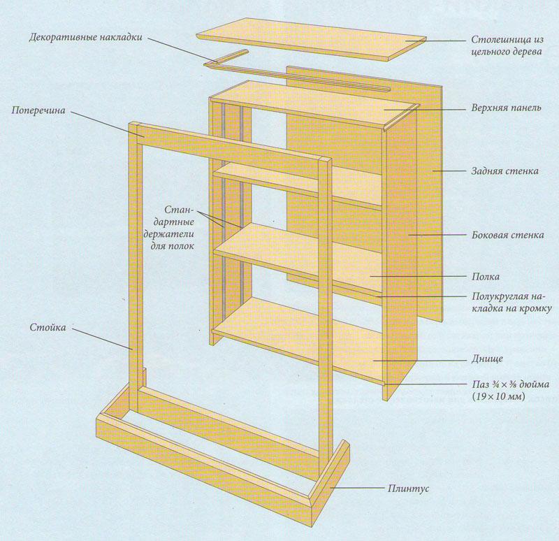Как соорудить вместительный и практичный стеллаж своими руками?