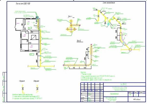 Изображение - Как получить технические условия для подключения газа в частном доме 1521808537_5ab4f4933e287
